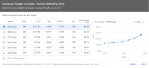 google ads budget simulator